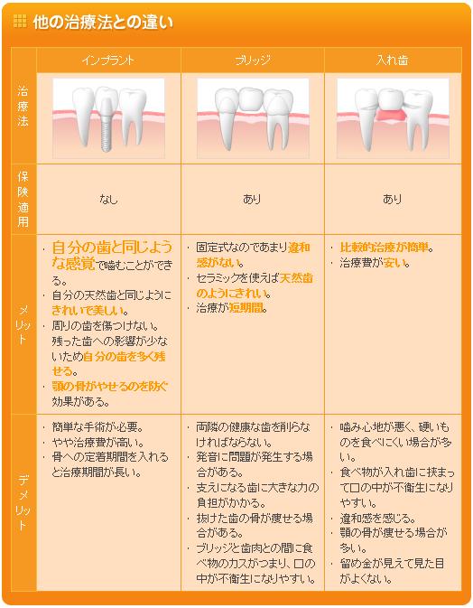 implantpic